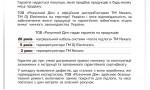 Гарантійний сертифікат Nexans, OJ - 14